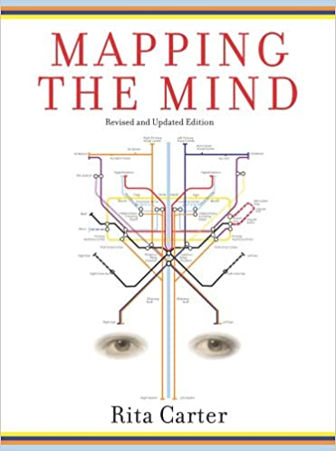 Mapping Of The Mind